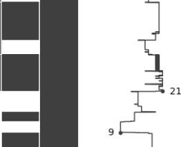 Close-up view of the missingno sparkline. Image by the author.